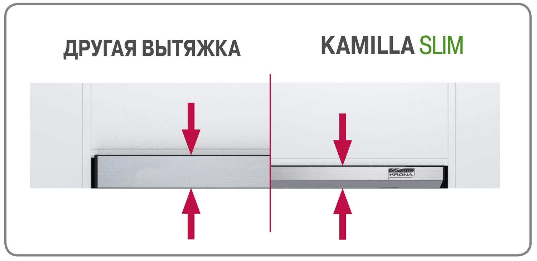 kamilla_slim_planka